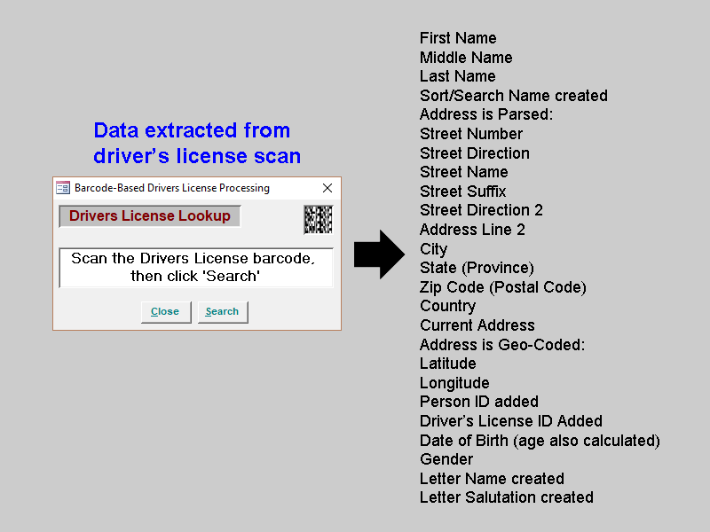 Driver License Lookup